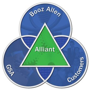 Alliant_Graphic.jpg